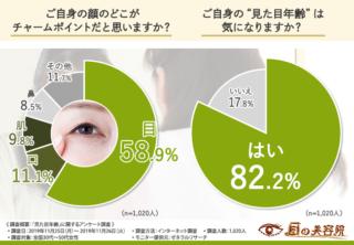 目の美容院– 眼疲労や疲れ目・体のサロンの画像