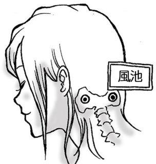 眼精疲労からくる頭痛を和らげるツボ「風池」