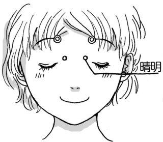 眼精疲労からくる頭痛を和らげるツボ「睛明」