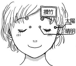 目の疲れを取る攅竹マッサージ